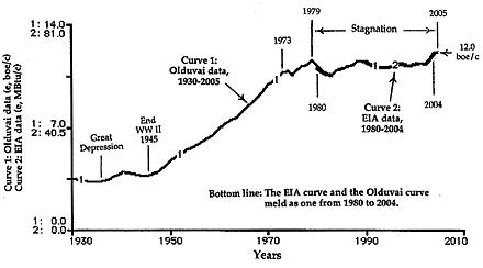 tsc_18_1_duncan_chart2.png